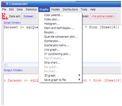 Seri belajar r 4 grafik menggunakan rcommander statistika r menyediakan banyak menu pilihan grafik pada rcommander antara lain histogram diagram batang dan daun stem and leaf display boxplot dan lainlain ccuart Choice Image